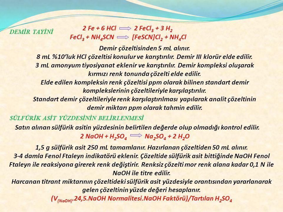 FeCl3 + NH4SCN [FeSCN]Cl2 + NH4Cl